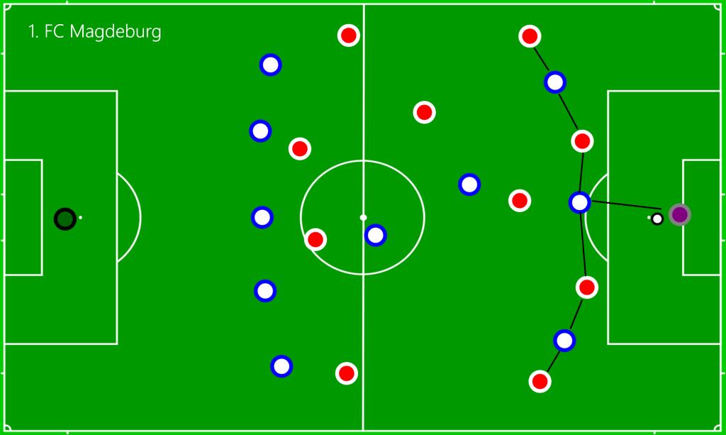 1. FC Magdeburg - DEF1
