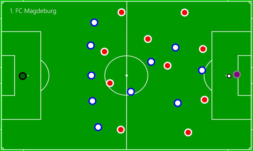 1. FC Magdeburg - DEF2