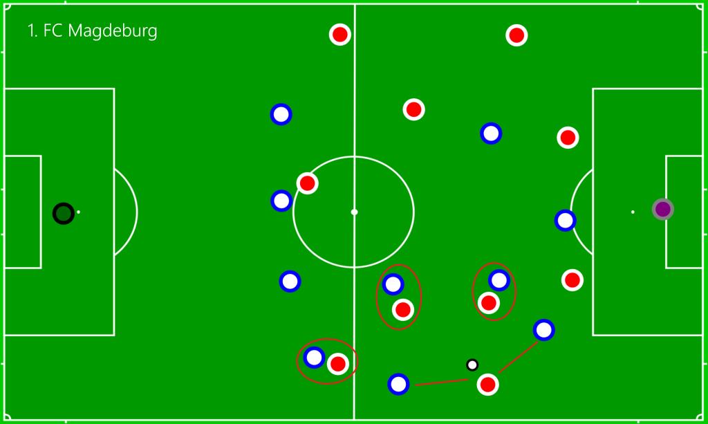 1. FC Magdeburg - DEF3