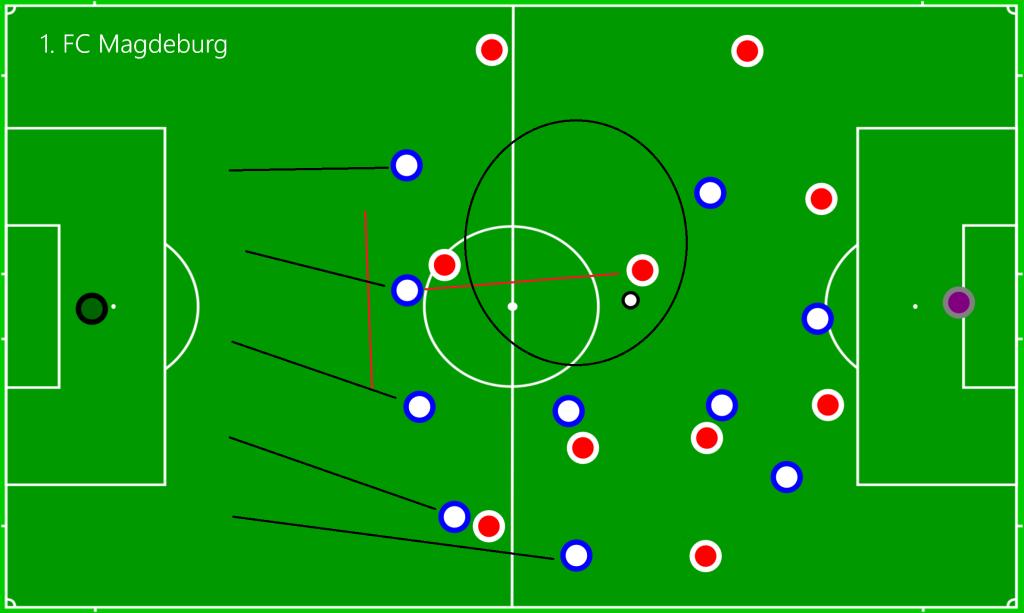 1. FC Magdeburg - DEF4