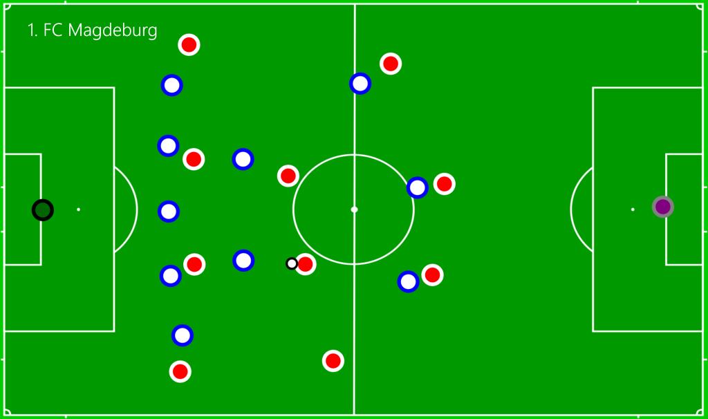 1. FC Magdeburg - DEF5