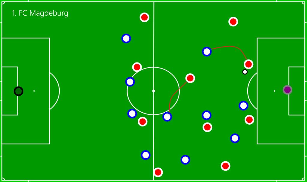 1. FC Magdeburg - DEF6
