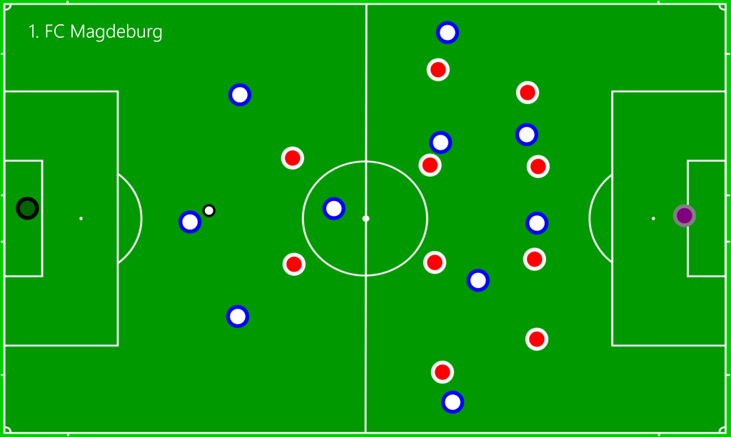 1. FC Magdeburg - OFF1