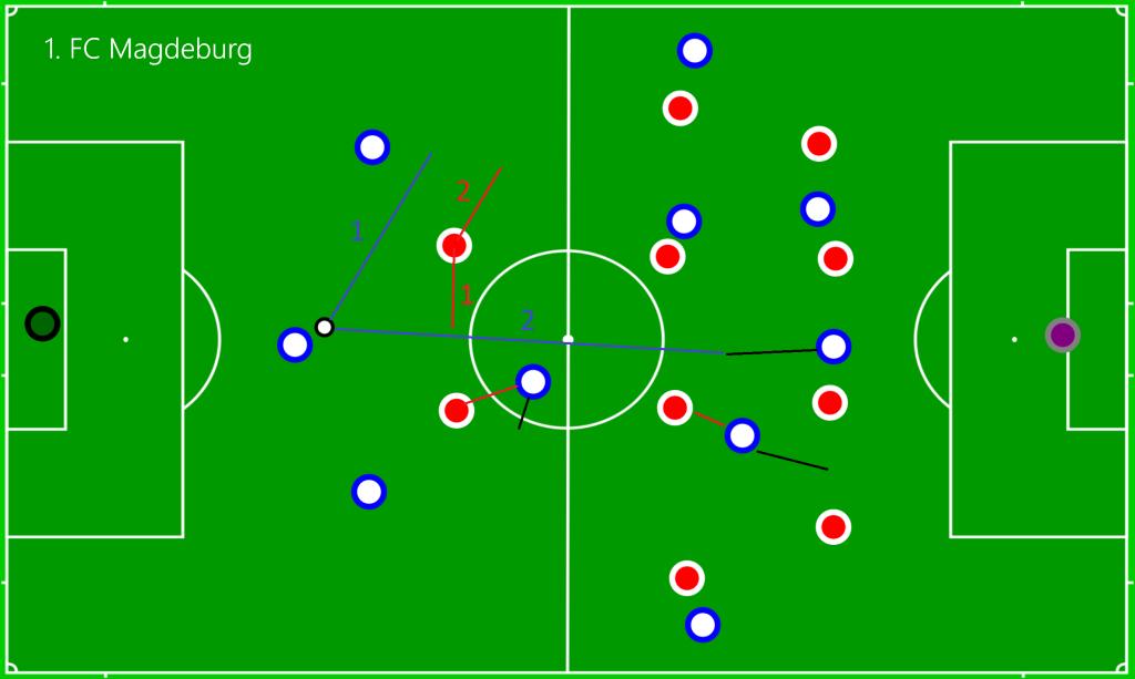 1. FC Magdeburg - OFF1