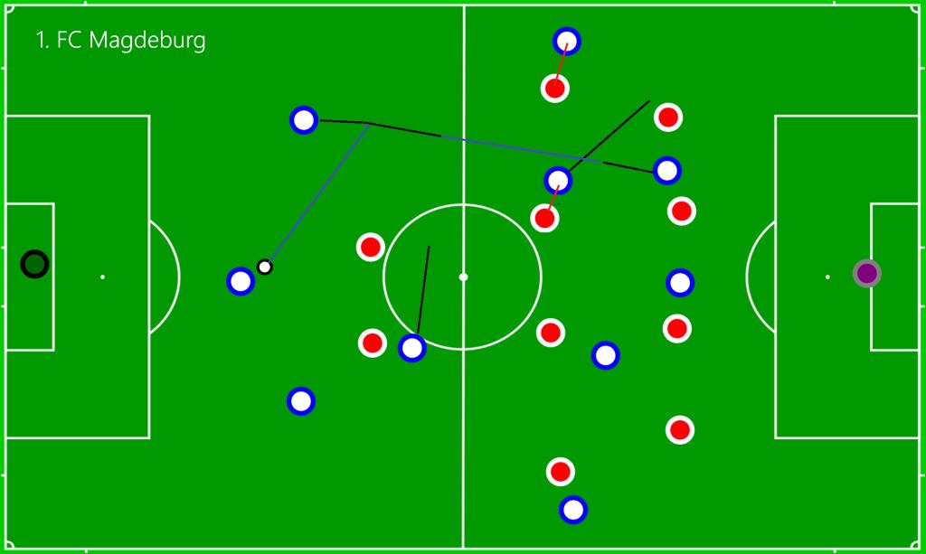 1. FC Magdeburg - OFF5