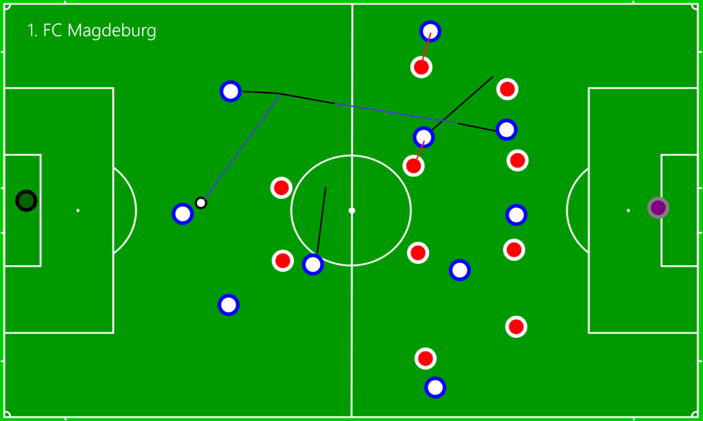 1. FC Magdeburg - OFF5