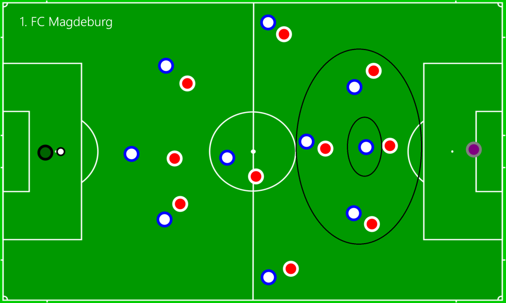 1. FC Magdeburg - OFF6