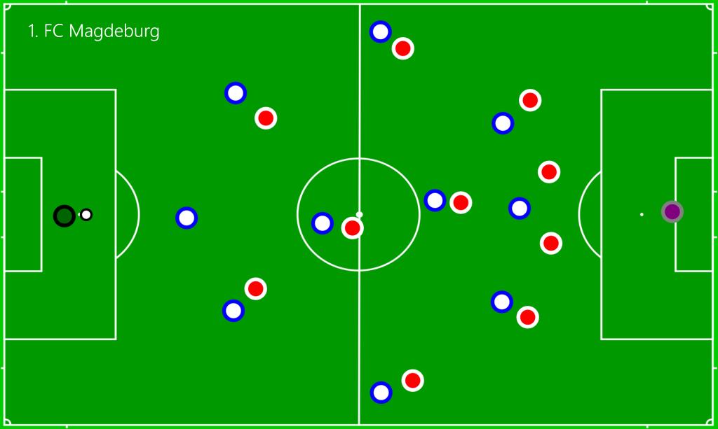 1. FC Magdeburg - OFF7