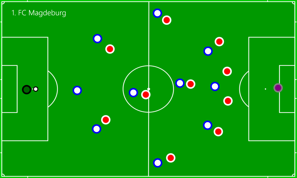 1. FC Magdeburg - OFF7
