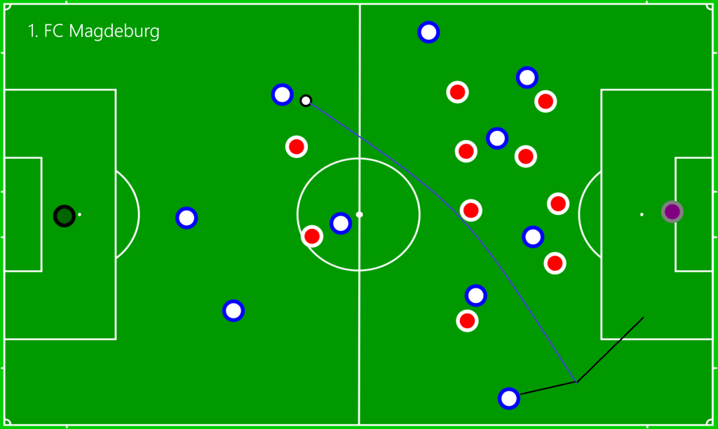1. FC Magdeburg - OFF8