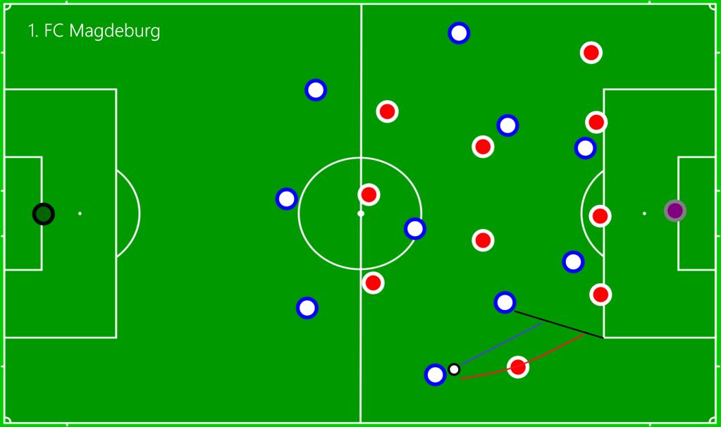 1. FC Magdeburg - OFF9