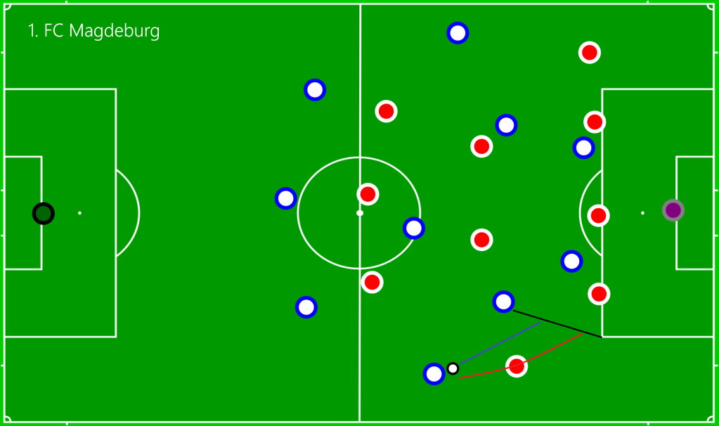 1. FC Magdeburg - OFF9