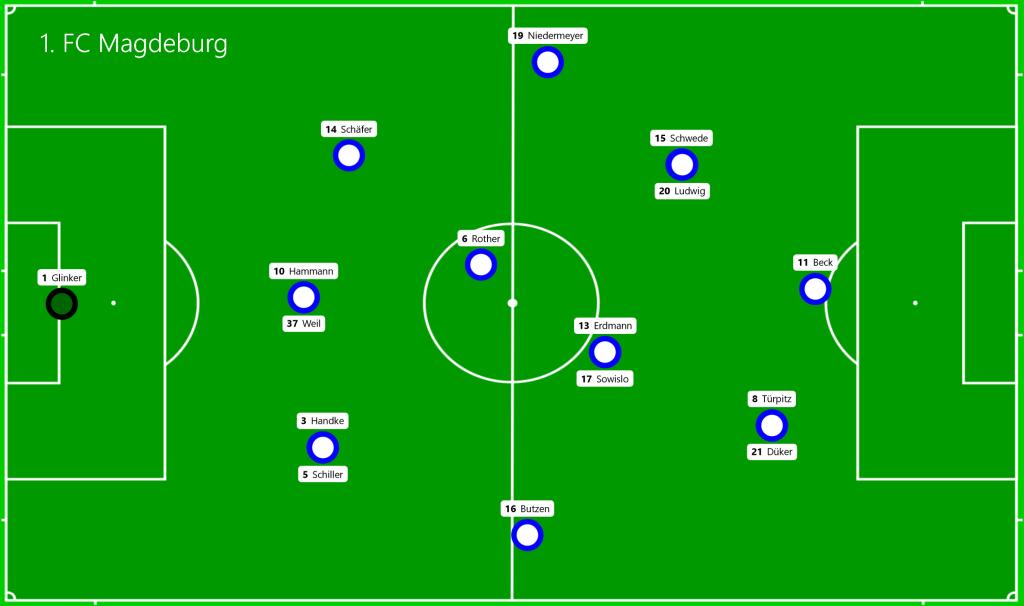 1. FC Magdeburg -