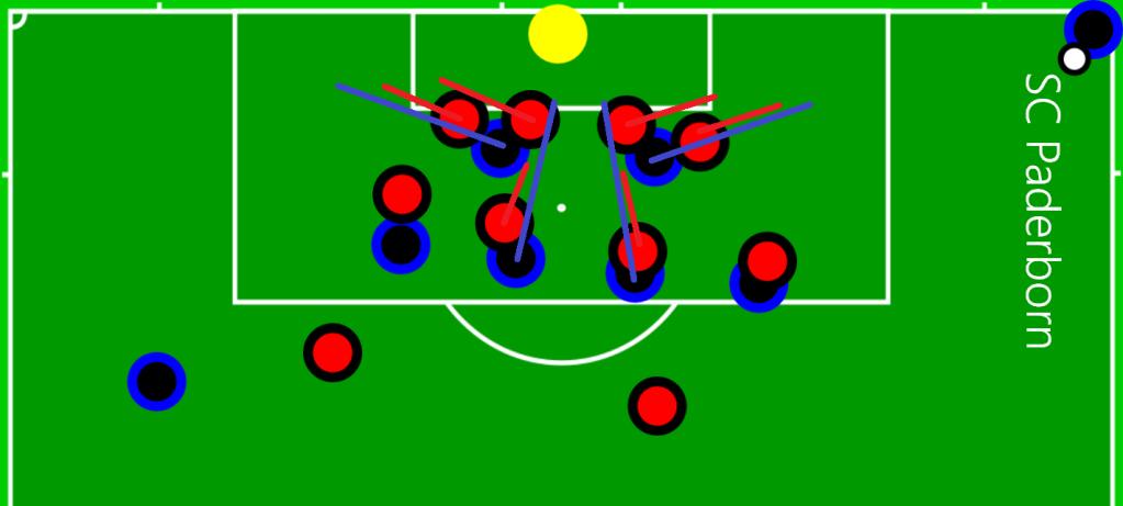 SC Paderborn - FC Ingolstadt Corner