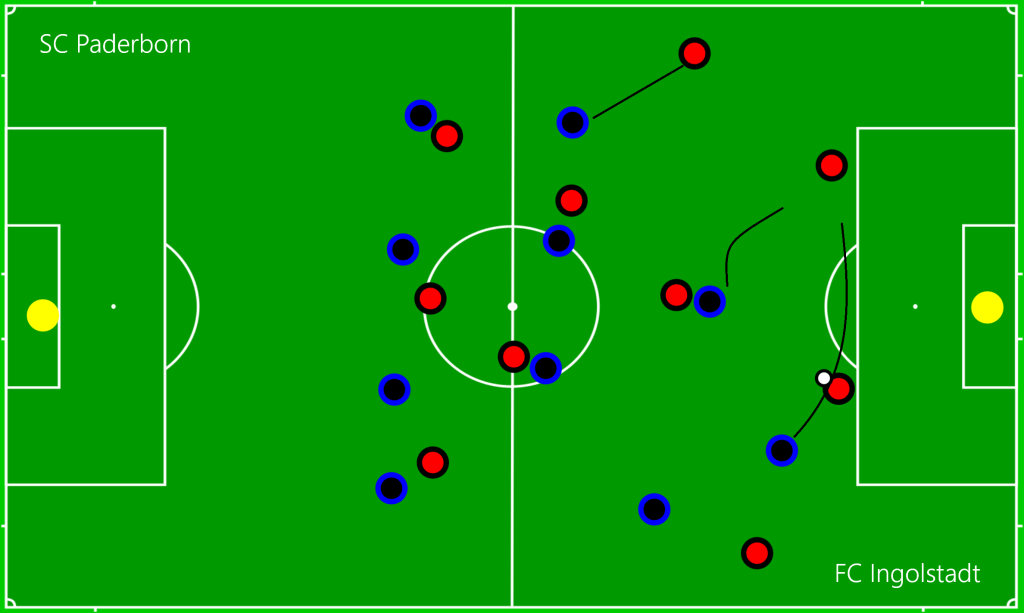 SC Paderborn - FC Ingolstadt DEF1