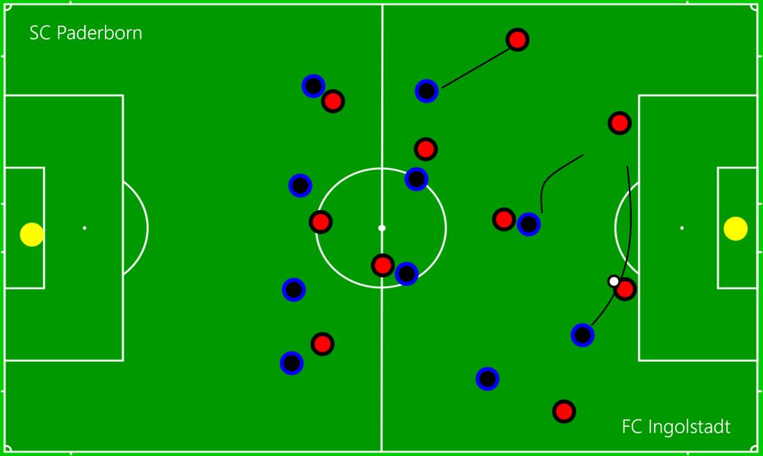 SC Paderborn - FC Ingolstadt DEF1.png