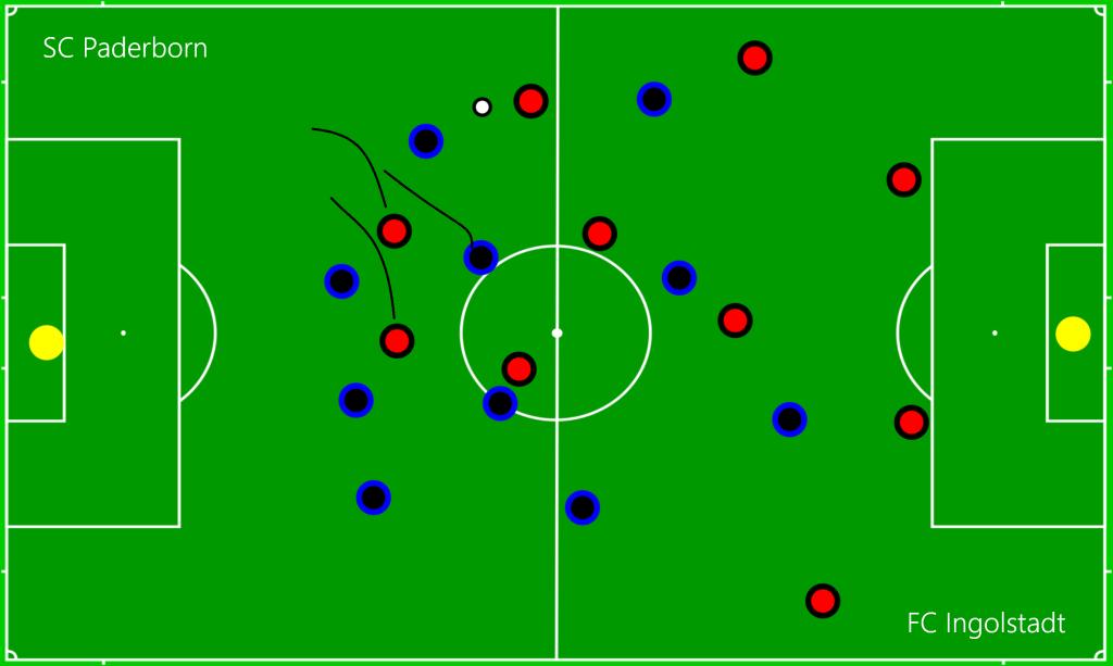 SC Paderborn - FC Ingolstadt DEF2