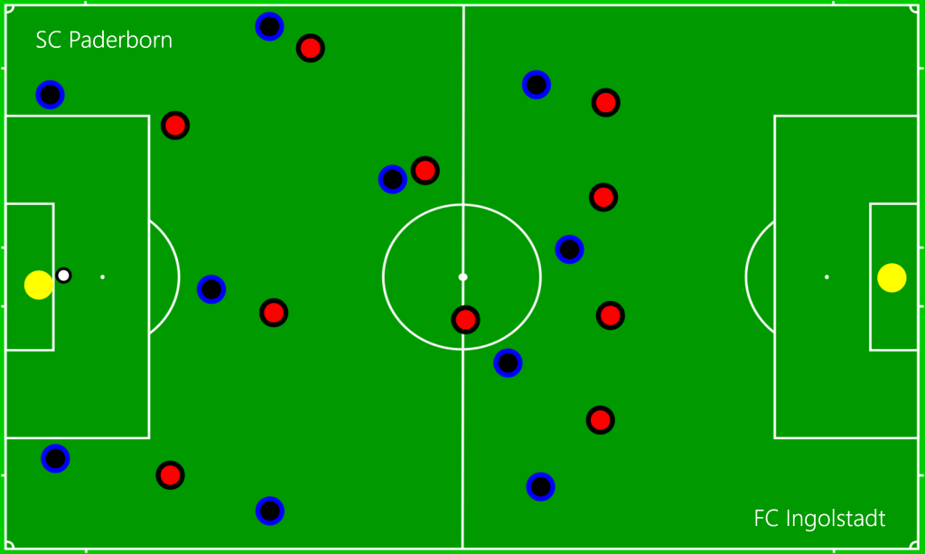 SC Paderborn - FC Ingolstadt OFF1