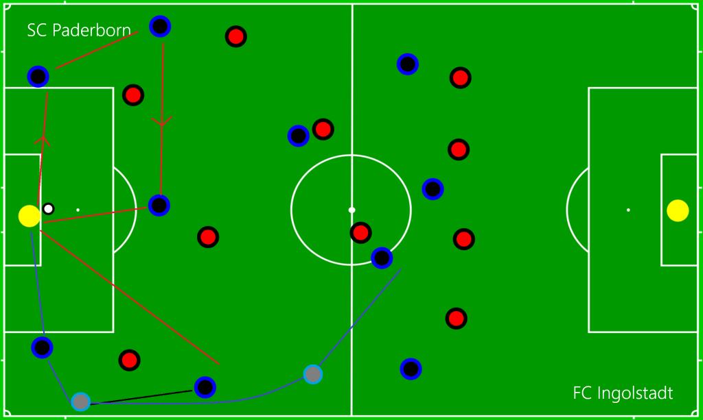 SC Paderborn - FC Ingolstadt OFF2