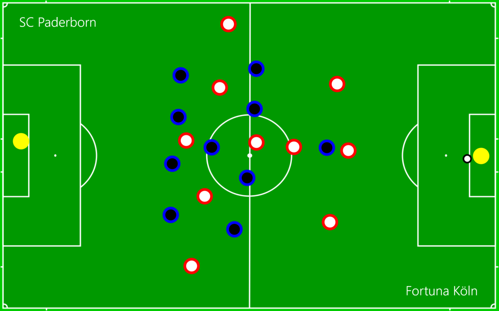SC Paderborn - Fortuna Köln DEF1