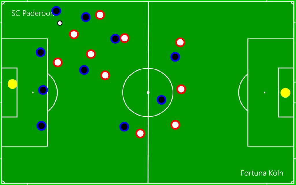 SC Paderborn - Fortuna Köln OFF3