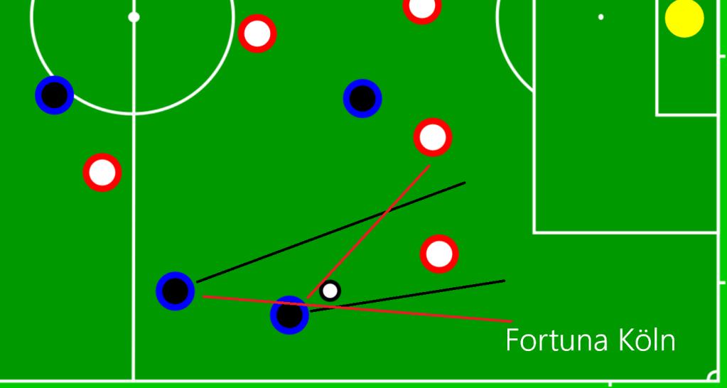 SC Paderborn - Fortuna Köln OFF9
