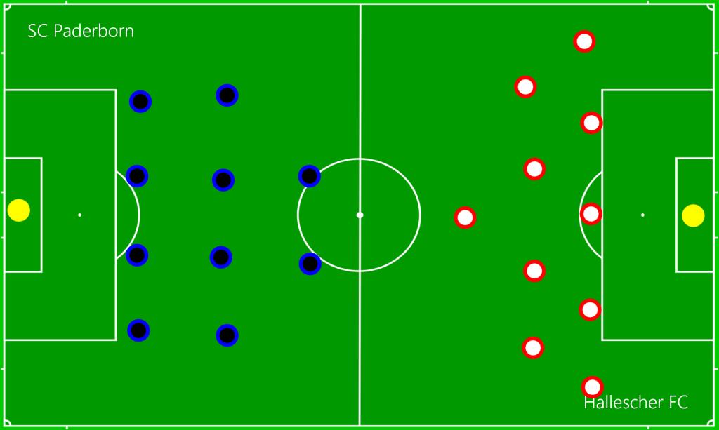 SC Paderborn - Hallescher FC Def 1