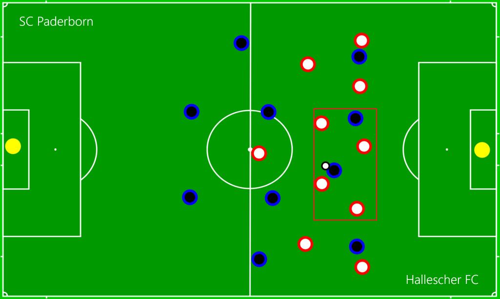 SC Paderborn - Hallescher FC OFF1