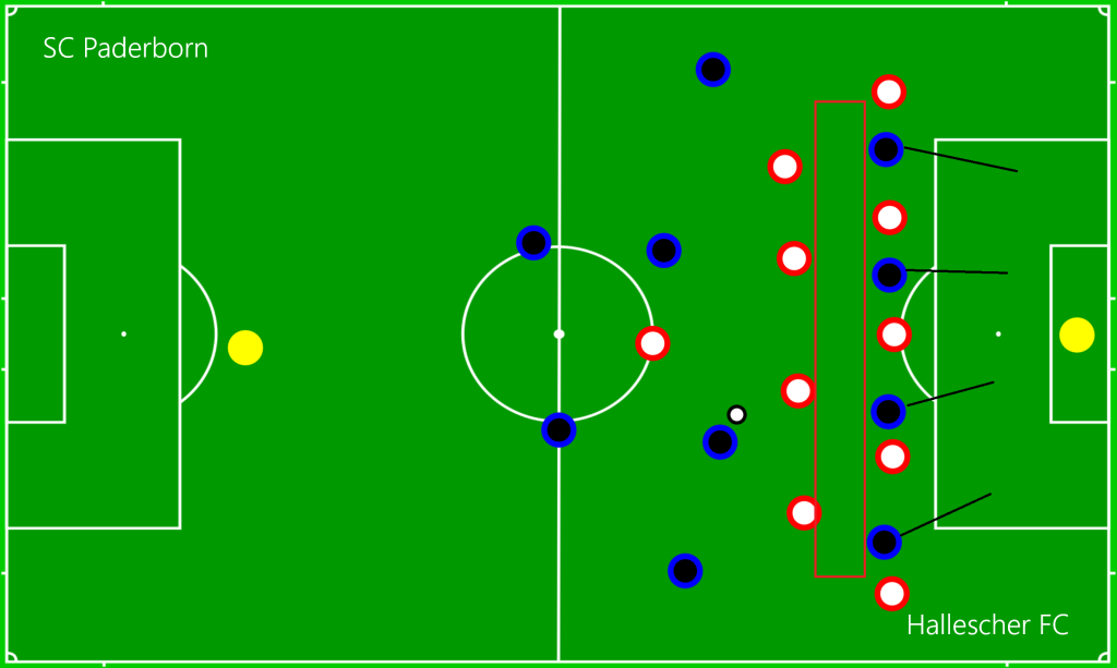 SC Paderborn - Hallescher FC OFF2