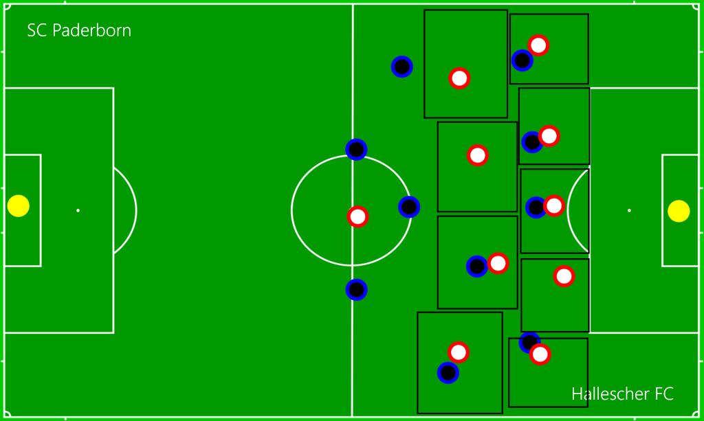 SC Paderborn - Hallescher FC OFF3