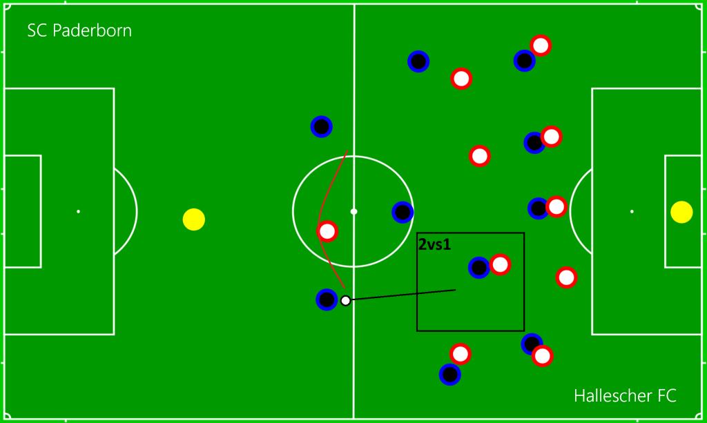 SC Paderborn - Hallescher FC OFF4