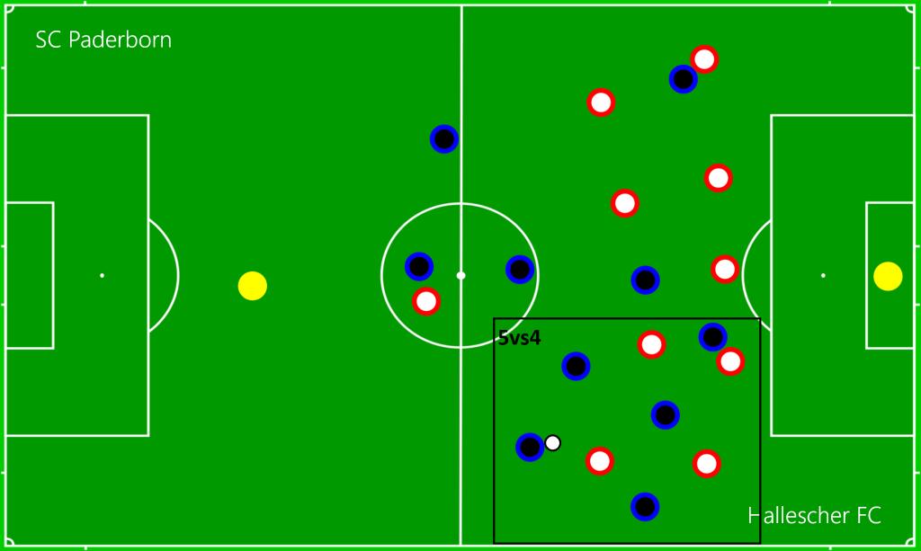 SC Paderborn - Hallescher FC OFF5