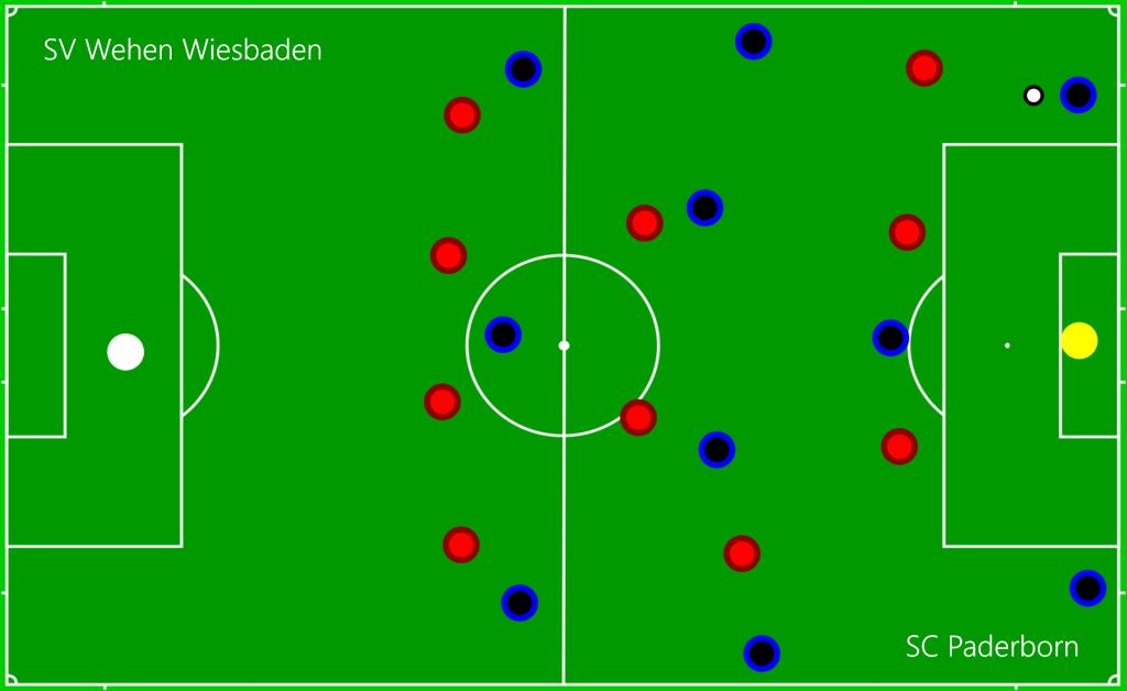 SV Wehen Wiesbaden - SC Paderborn Press