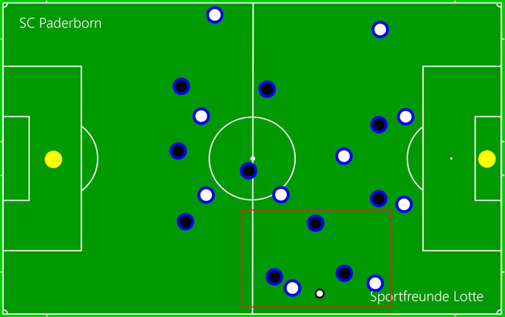 SC Paderborn - Sportfreunde Lotte DEF2