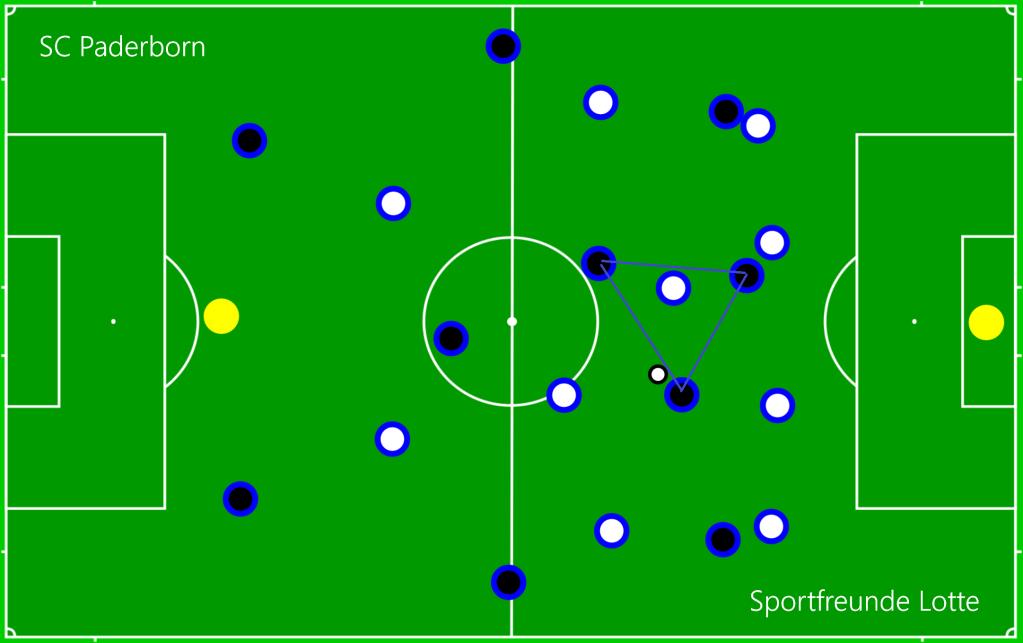 SC Paderborn - Sportfreunde Lotte OFF2