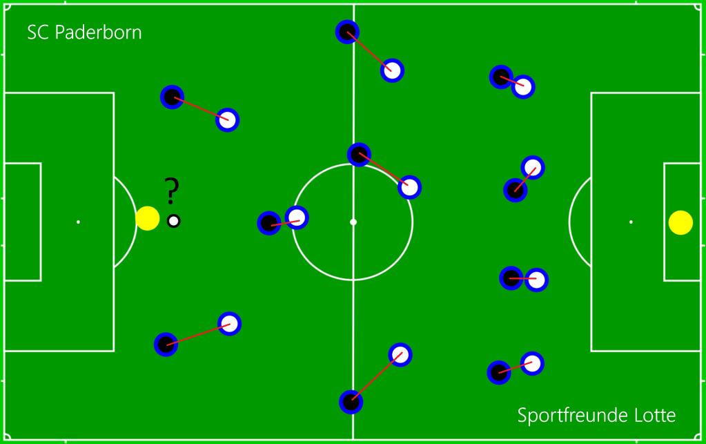SC Paderborn - Sportfreunde Lotte OFF3