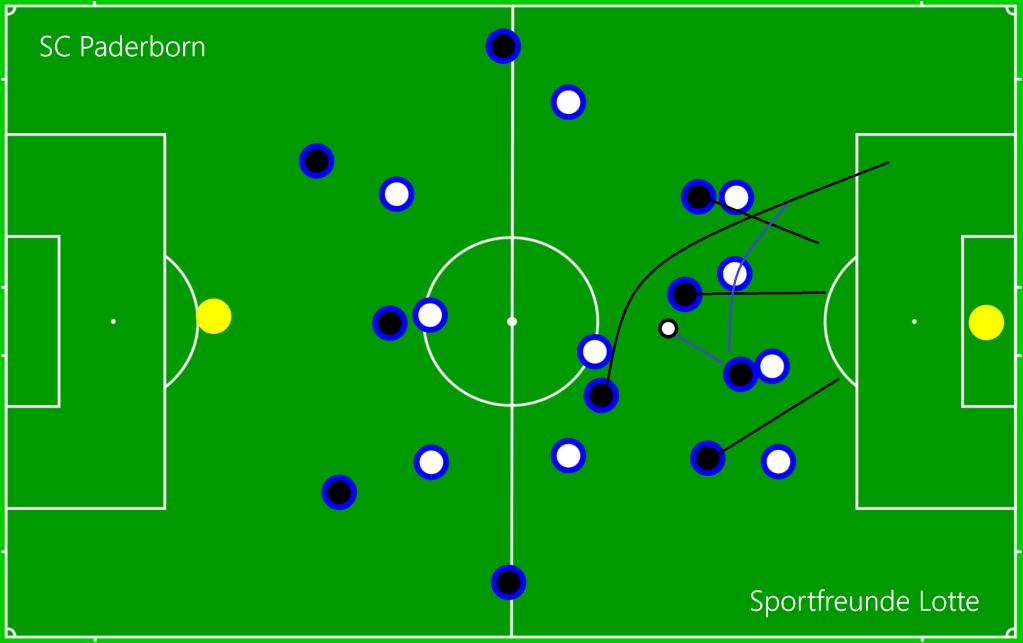 SC Paderborn - Sportfreunde Lotte OFF5