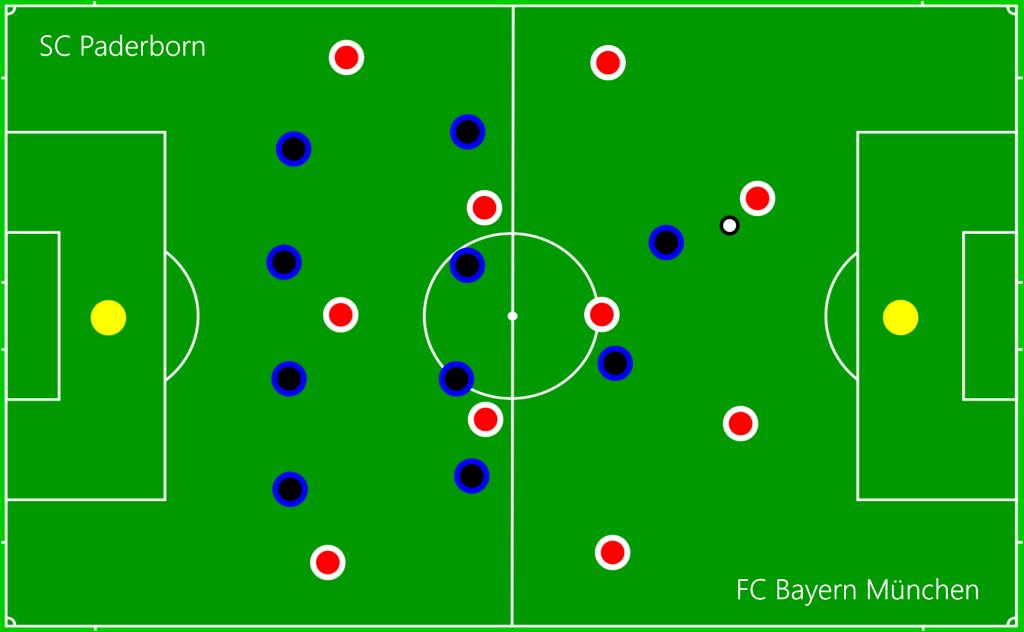 SC Paderborn - FC Bayern München b1