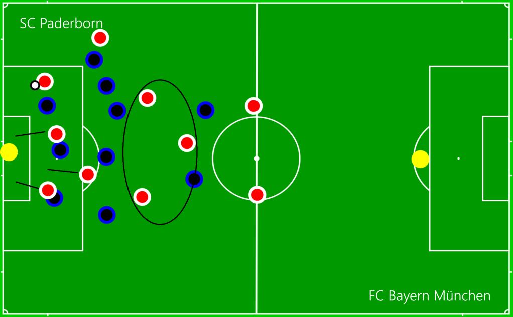 SC Paderborn - FC Bayern München b3