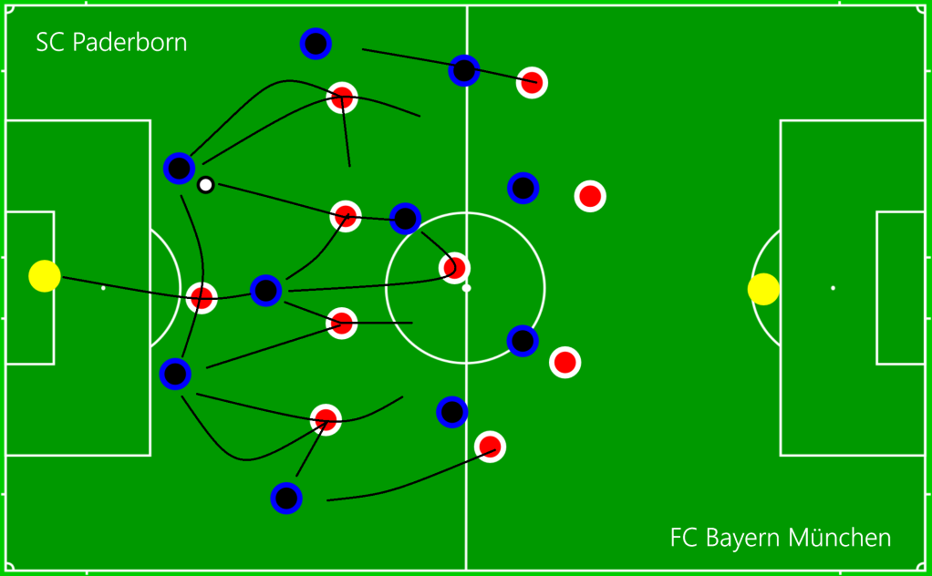 SC Paderborn - FC Bayern München b4