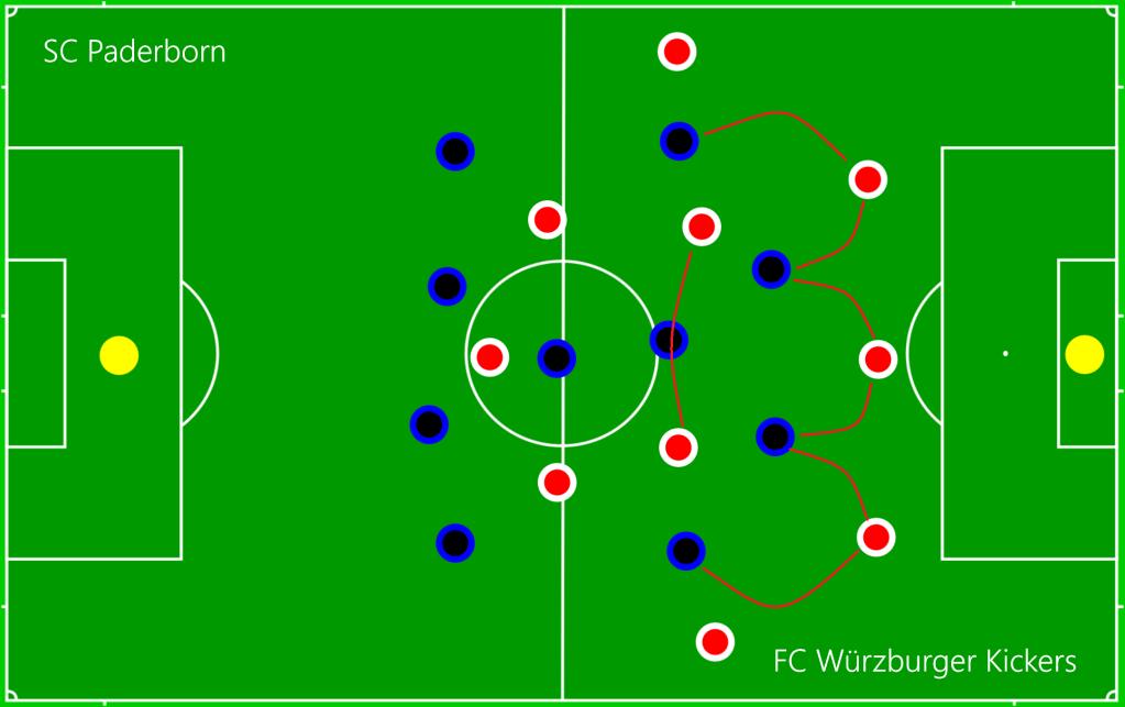 SC Paderborn - FC Würzburger Kickers DEF 1