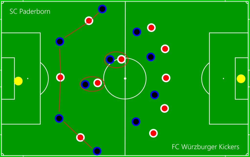 SC Paderborn - FC Würzburger Kickers OFF1