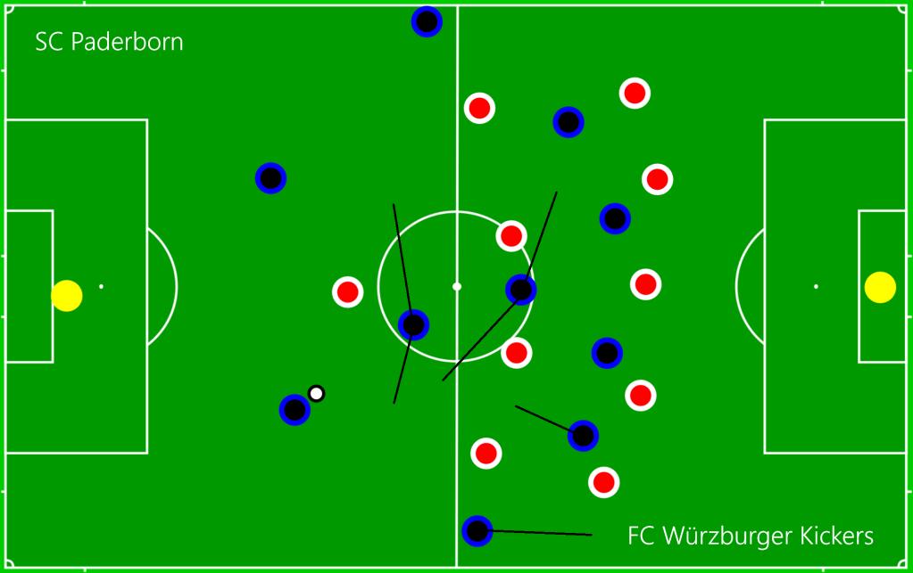 SC Paderborn - FC Würzburger Kickers OFF2