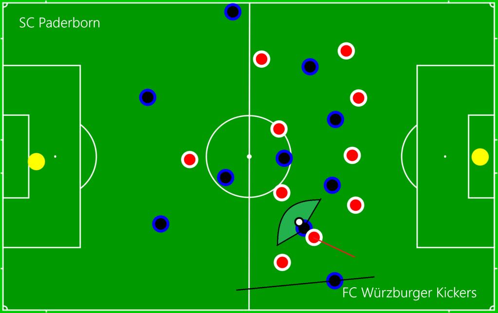 SC Paderborn - FC Würzburger Kickers OFF3