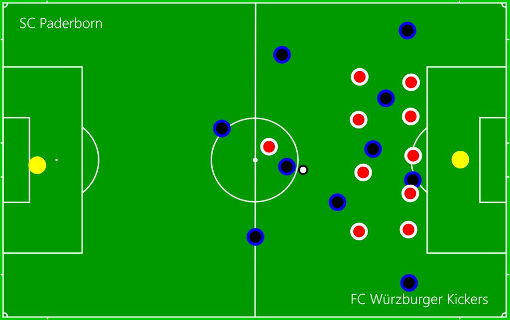 SC Paderborn - FC Würzburger Kickers U