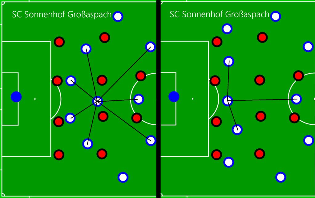 SC Sonnenhof Großaspach - SC Paderborn OFF3
