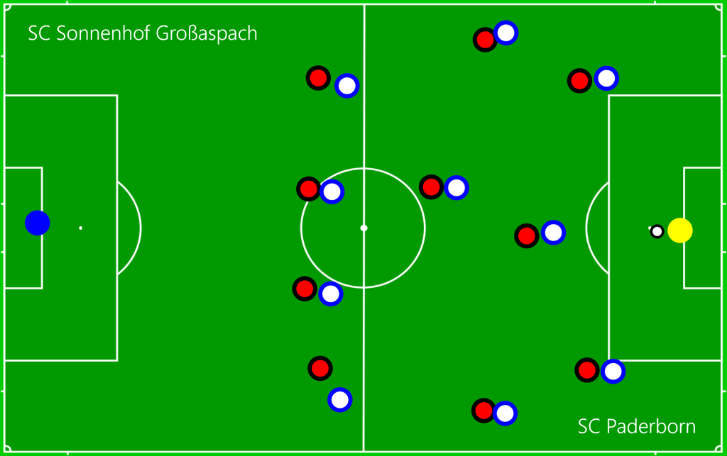 SC Sonnenhof Großaspach - SC Paderborn OFF5