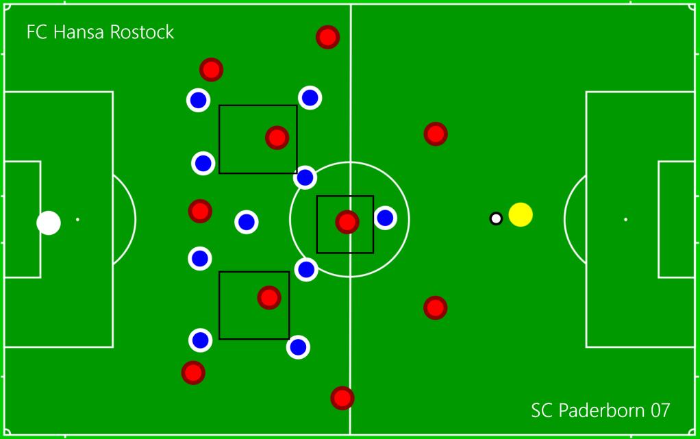 FC Hansa Rostock - SC Paderborn 07 O1