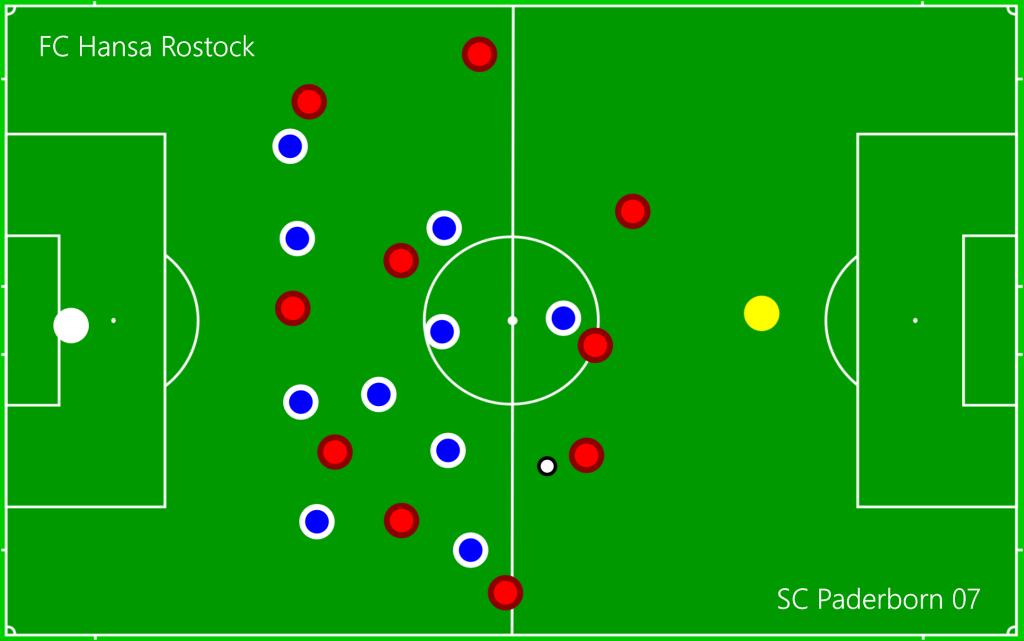 FC Hansa Rostock - SC Paderborn 07 O2
