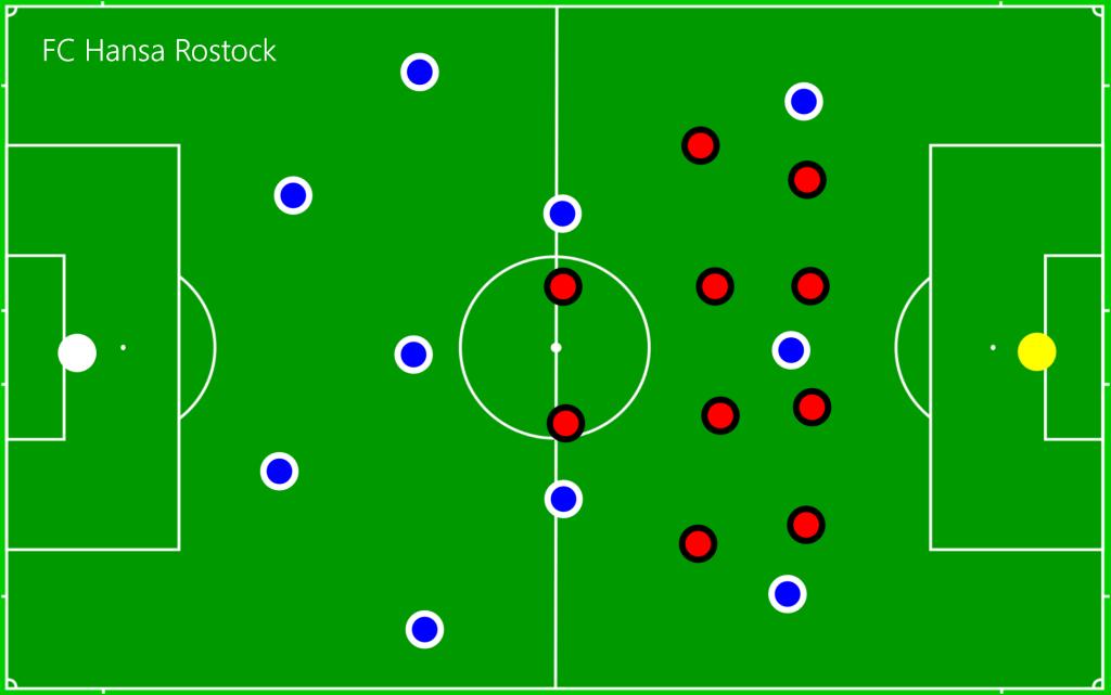 FC Hansa Rostock -